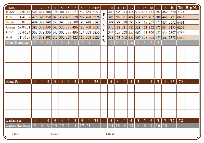The Fox HIll Golf Club scorecard